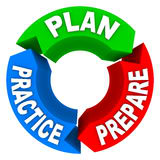 plan-practice-prepare-3-arrow-wheel-15289139
